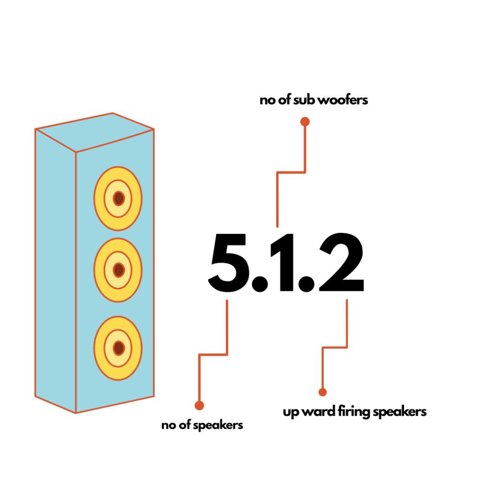 image showing sound bar models | Best Soundbars Under 5000 Rupees